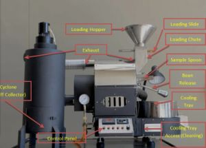 1kg Coffee Roaster Machine/1kg Commercial Coffee Roaster pictures & photos