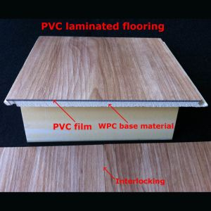 7mm Popular WPC Laminate Flooring PVC Laminated Flooring Decorative Flooring Waterproof Durable pictures & photos