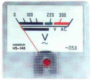 Panel Meter (HS-135, 140, 148) pictures & photos