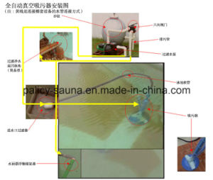 Easy Using Advanced Automatic Pool Cleaners with Diaphragm pictures & photos