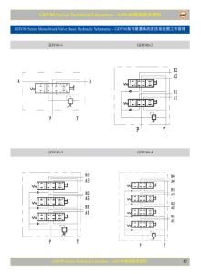 Multiple Directional Control Monoblock Valves for Construction Machinery pictures & photos
