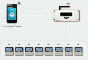 Wireless Heating Room Thermostat with WiFi or RS485 Modbus pictures & photos