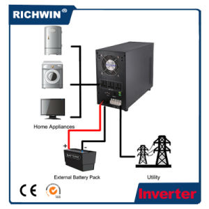 600va-10kVA Power Inverter Low Frequency Pure Sine Wave off Grid pictures & photos