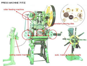 Metal Button Making Machine