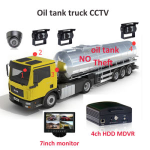 Mobile DVR, 4CH H. 264 Car DVR Kit, Backup, G-Sensor, 4 Channel Truck /Bus Security DVR pictures & photos