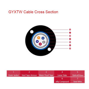 2-12 Cores Central Loose Tube Armoured Outdoor Fiber Optic Cable GYXTW pictures & photos