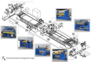Fast Speed Stainless Steel Slitting/Cutting Line pictures & photos