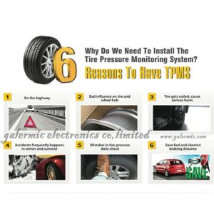 TPMS Wireless Tyre Pressure Monitoring System with LCD Monitor pictures & photos