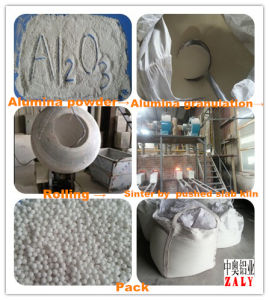 92% 1mm Diameter Microcrystalline Alumina Grinding Balls pictures & photos