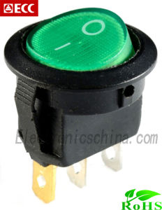 Green Boat Form Switch
