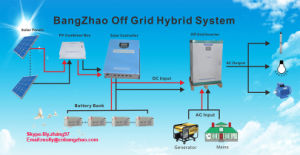 48VDC to 380VAC Three Phase Power Frequency Inverter for Hybrid System pictures & photos