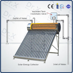 200 Liters Compact Pre-Heated Solar Water Heater System pictures & photos