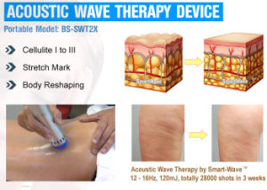 Ultrasound Wave Shockwave Acoustic Wave Therapy Machine pictures & photos