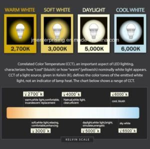 E27/B22 High Lumen Aluminum LED Bulb pictures & photos