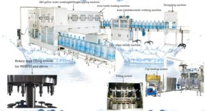 5 Gallon Mineral Water Complete Automatic Production Line pictures & photos