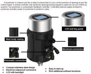 Position Controller pictures & photos