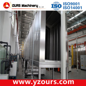 Automatic Metal Coating Machinery for Sale pictures & photos