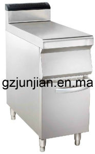 Top Table Range with Cabinet (LUR-840) pictures & photos