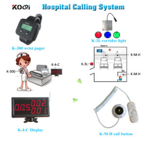 Wireless Nurse Calling System Display Call Show Equipment for Clinic pictures & photos
