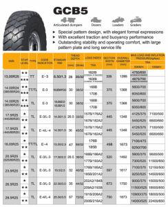 29.5r25 Tyre, E-4/L-4, Gcb5 Radial OTR Tyre, Dumper Tyre pictures & photos