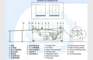 Automatic Fly-Cutter Bottom Sealling Bag Making Machine pictures & photos