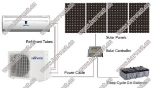off-Grid 100% Solar Powered Air Conditioner pictures & photos