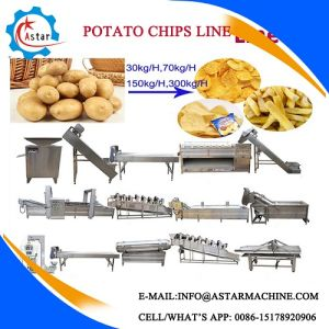Fresh Oil Frying Sweet Potato Chips Making Machine for Sale pictures & photos