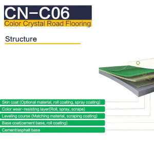 Cn-C06 Micro Vibration Warning Color Crystal Road Flooring pictures & photos