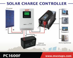 New Design Current Adjustable PC1600 MPPT Solar Charge Controller pictures & photos