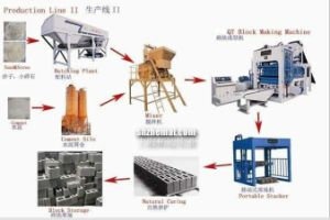 Cement Brick Making Plant pictures & photos