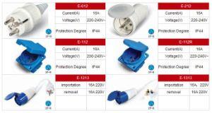 Industrial Plugs & Sockets (connectors)