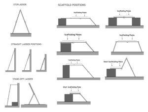 Multi Purpose Aluminium Ladder with Work Plat pictures & photos