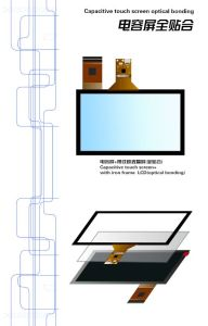 Capacitive Touch Screen Optical Bonding pictures & photos