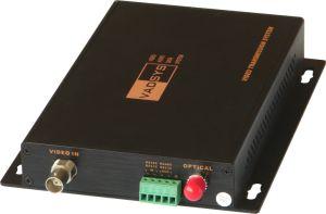 Fiber Optic Transmitter and Receiver