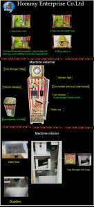 Popcorn machine/ popcorn maker pictures & photos