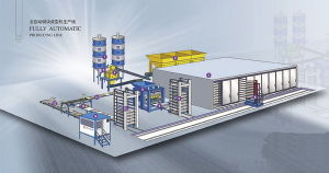 Fully Automatic Producing Line