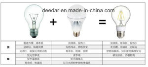 LED Light Glass Shell pictures & photos