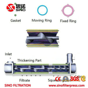 Oily Sludge Dewatering Moving Plate Screw Filter Press Price pictures & photos
