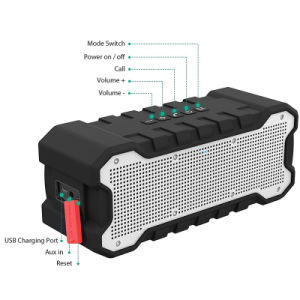 Ipx6 Waterproof Mobile Bluetooth Portable Wireless Mini Speaker pictures & photos