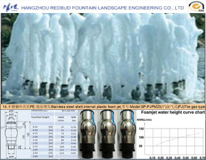 Geyser Jet Nozzle in Stainless Steel pictures & photos