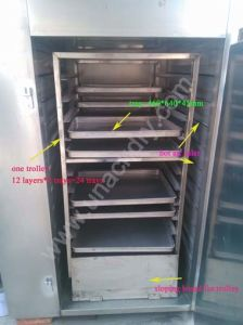 Hot Sale Hot Air Drying Oven with Trays pictures & photos