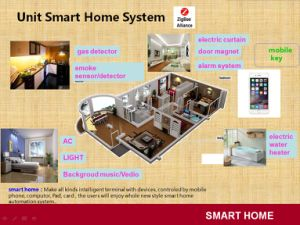 Smart Parking Home Automation Hotel Room Remote Control System Solution pictures & photos