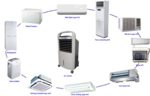 GAC-400 High Efficiency Air Cooler with Nordic Logs Evaporator pictures & photos