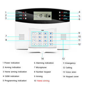 LCD Display and Keypad Operated Wireless GSM Home Alarm System pictures & photos
