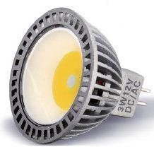 MR16- 5W COB LED, LED Spot Light