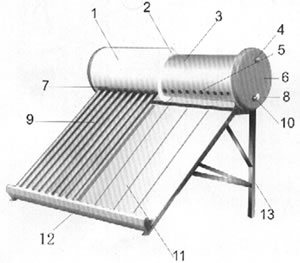 Glass Tube Non-Pressure Solar Water Heater (SS) - 2 pictures & photos