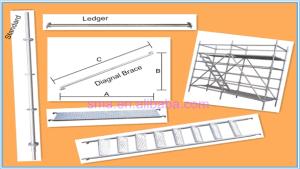 En12810 Certified Adjustable Steel Prop Scaffolding pictures & photos