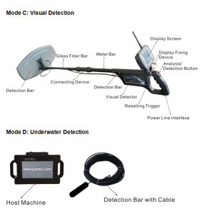 V4-30 Hotsale Multifunction Underground Gold Metal Detector Long Range pictures & photos