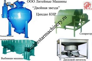 Clay Green Sand Molding Production Line pictures & photos