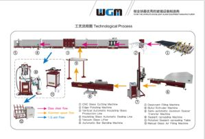 Lbw2500pb Automatic Multi-Functional Insulating Glass Production Line pictures & photos